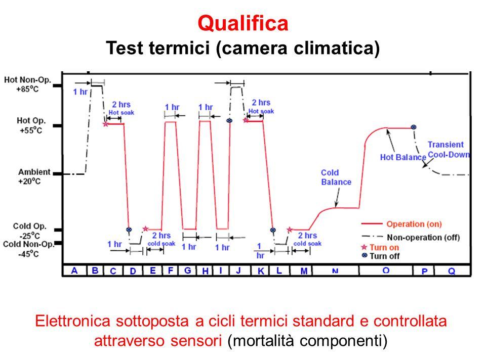 Qualifica Test termici (camera climatica) Elettronica sottoposta a cicli termici standard e controllata attraverso sensori (mortalità componenti)