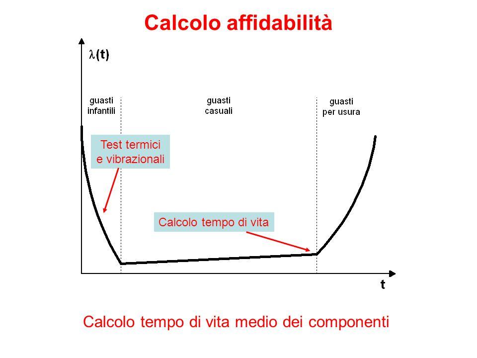 Calcolo affidabilità Calcolo tempo di vita medio dei componenti Test termici e vibrazionali Calcolo tempo di vita