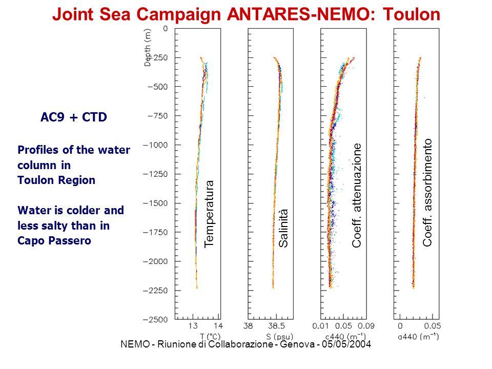 NEMO - Riunione di Collaborazione - Genova - 05/05/2004 Joint Sea Campaign ANTARES-NEMO: Capo Passero LEDs PMT CPU Modem August 2002 NATO-Alliance R/V Test 3 Giorgio Riccobene VLνNT- NIKEF-2003