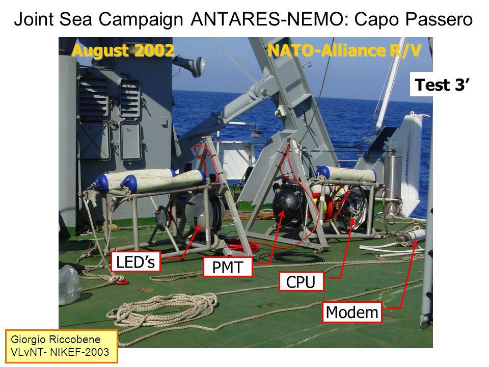 NEMO - Riunione di Collaborazione - Genova - 05/05/2004 AC9 + Test 3 data Giorgio Riccobene VLνNT- NIKEF-2003
