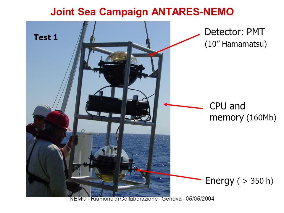 NEMO - Riunione di Collaborazione - Genova - 05/05/2004 NEMO device (8 PMT at 0.3 spe) Toulon58.0 3.0 kHz Capo P.28.5 2.5 kHz Optical background in Capo Passero and Toulon PMT 1+ DAQ PMT 2+power PMT dark current 7 kHz Giorgio Riccobene VLνNT- NIKEF-2003