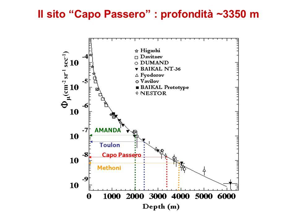 NEMO - Riunione di Collaborazione - Genova - 05/05/2004 Attività sismica nel Mar Mediterraneo centrale epicentri di terremoti con magnitudo >3 scala Richter