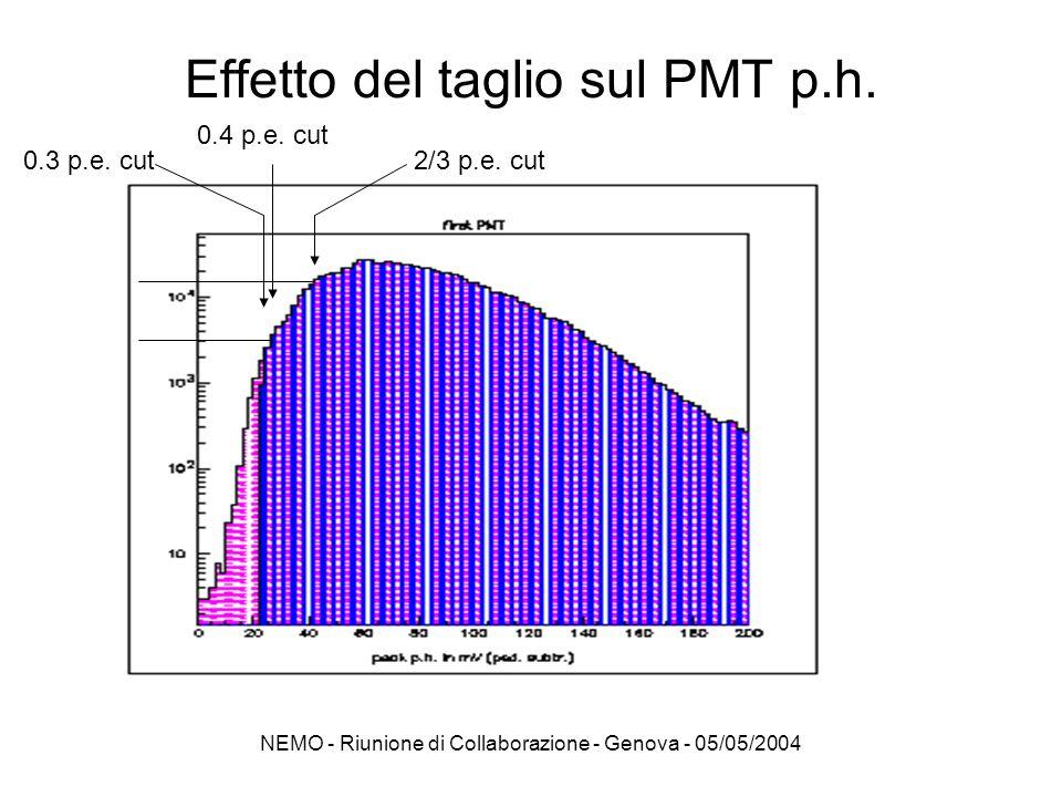 NEMO - Riunione di Collaborazione - Genova - 05/05/2004 Effetto del taglio sul PMT p.h. 0.3 p.e. cut 0.4 p.e. cut 2/3 p.e. cut