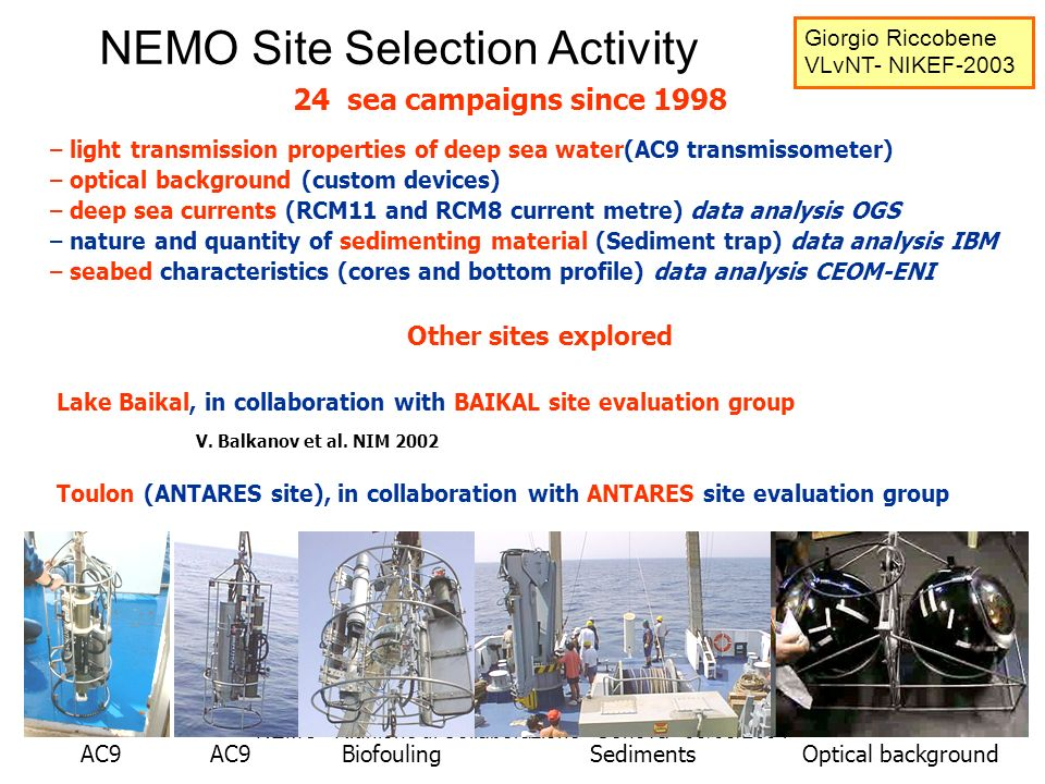 NEMO - Riunione di Collaborazione - Genova - 05/05/2004 NEMO Site Selection Activity 24 sea campaigns since 1998 – light transmission properties of de