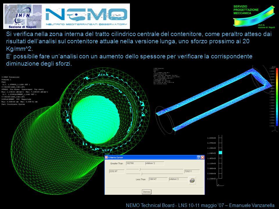 NEMO Technical Board 10-11 maggio 07 7 Si verifica nella zona interna del tratto cilindrico centrale del contenitore, come peraltro atteso dai risultati dellanalisi sul contenitore attuale nella versione lunga, uno sforzo prossimo ai 20 Kg/mm^2.