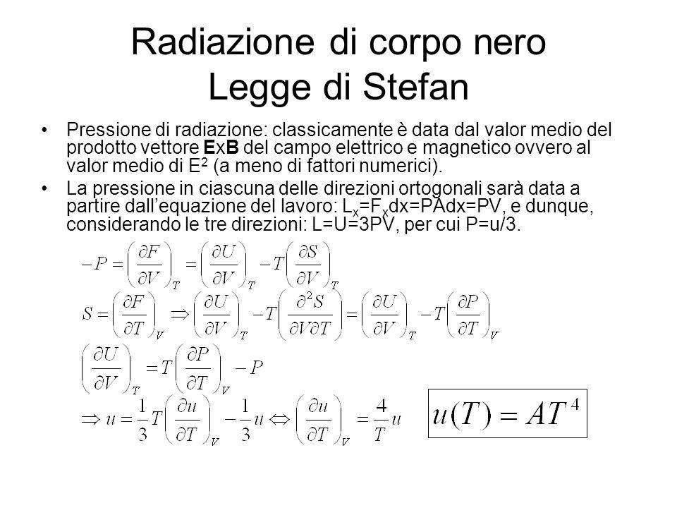 Radiazione di corpo nero Legge di Stefan Pressione di radiazione: classicamente è data dal valor medio del prodotto vettore ExB del campo elettrico e