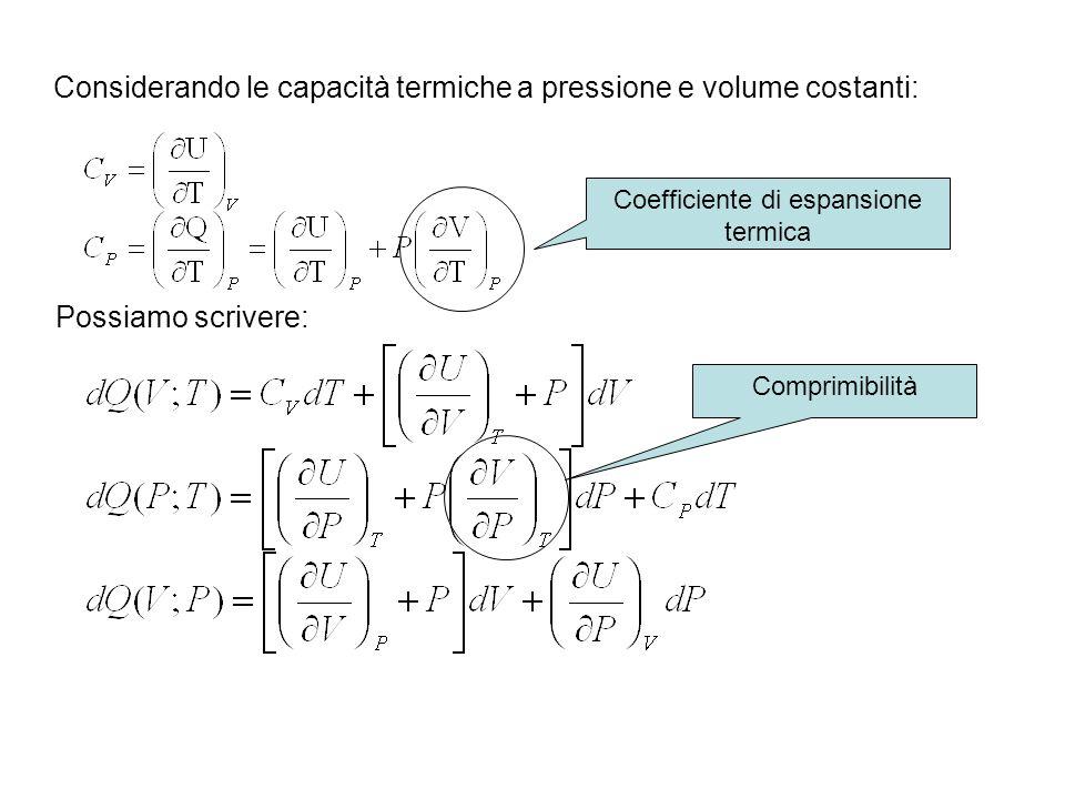 Considerando le capacità termiche a pressione e volume costanti: Possiamo scrivere: Coefficiente di espansione termica Comprimibilità