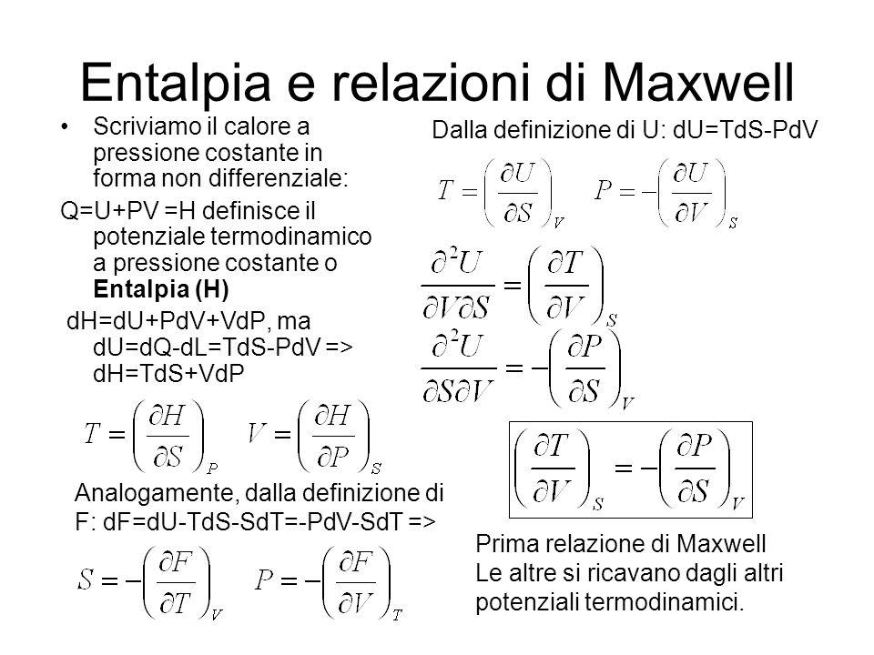 Entalpia e relazioni di Maxwell Scriviamo il calore a pressione costante in forma non differenziale: Q=U+PV =H definisce il potenziale termodinamico a