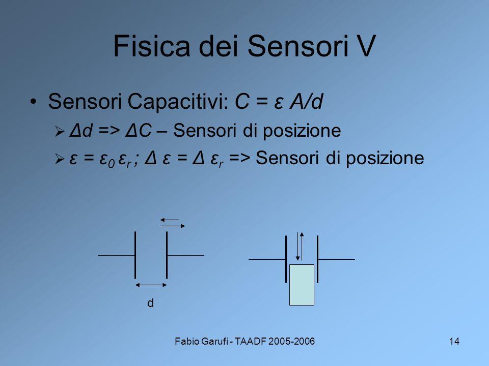 Fabio Garufi - TAADF 2005-200614 Fisica dei Sensori V Sensori Capacitivi: C = ε A/d Δd => ΔC – Sensori di posizione ε = ε 0 ε r ; Δ ε = Δ ε r => Senso