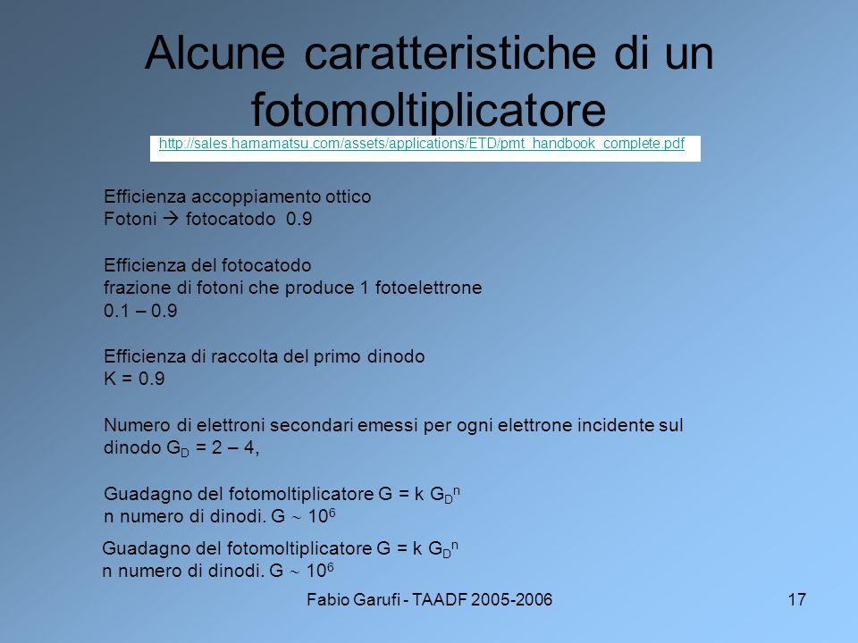 Fabio Garufi - TAADF 2005-200617 Alcune caratteristiche di un fotomoltiplicatore Efficienza accoppiamento ottico Fotoni fotocatodo 0.9 Efficienza del