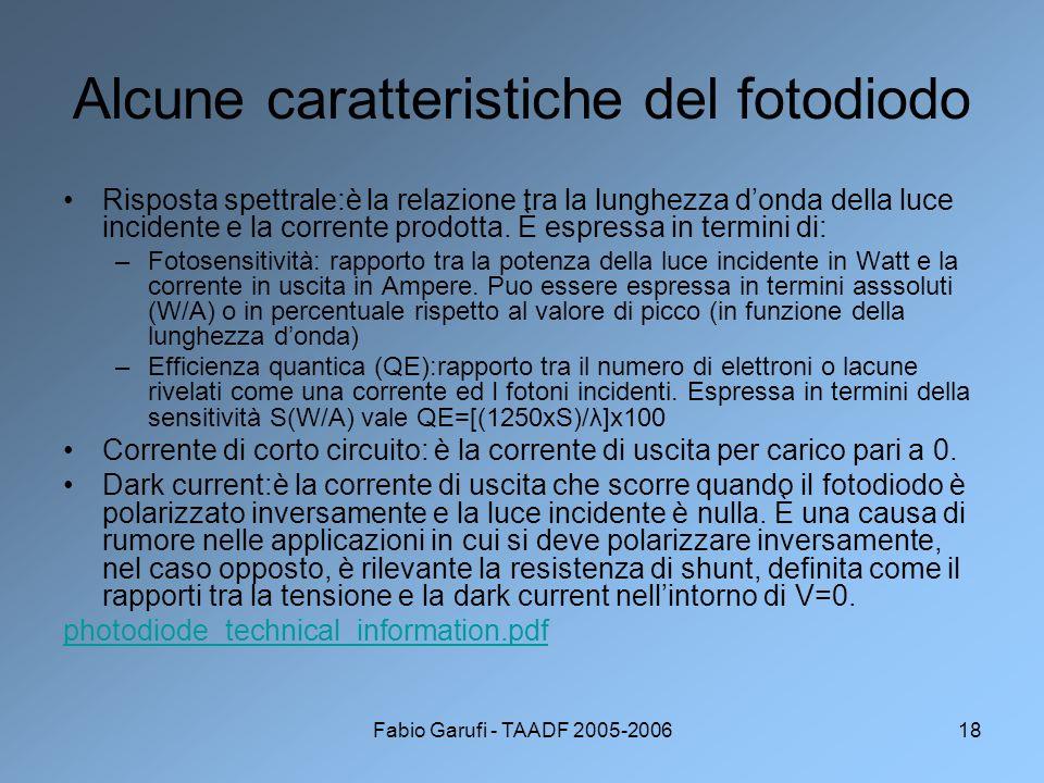 Fabio Garufi - TAADF 2005-200618 Alcune caratteristiche del fotodiodo Risposta spettrale:è la relazione tra la lunghezza donda della luce incidente e