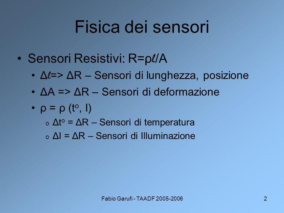 Fabio Garufi - TAADF 2005-20062 Fisica dei sensori Sensori Resistivi: R=ρ l /A Δ l => ΔR – Sensori di lunghezza, posizione ΔA => ΔR – Sensori di defor