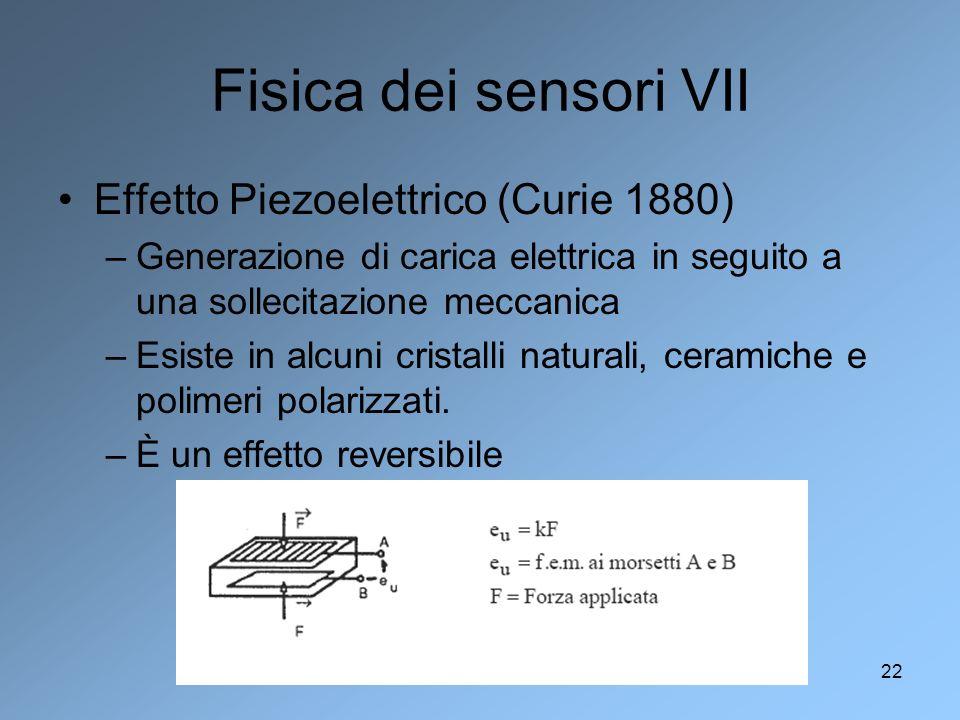 Fabio Garufi - TAADF 2005-200622 Fisica dei sensori VII Effetto Piezoelettrico (Curie 1880) –Generazione di carica elettrica in seguito a una sollecit