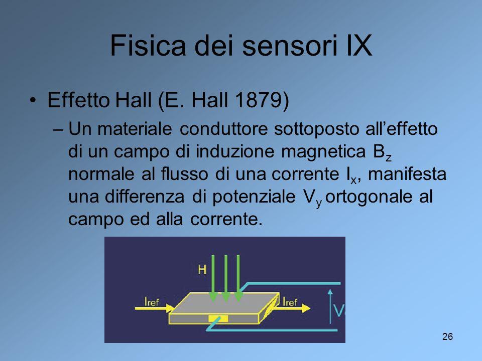 Fabio Garufi - TAADF 2005-200626 Fisica dei sensori IX Effetto Hall (E. Hall 1879) –Un materiale conduttore sottoposto alleffetto di un campo di induz
