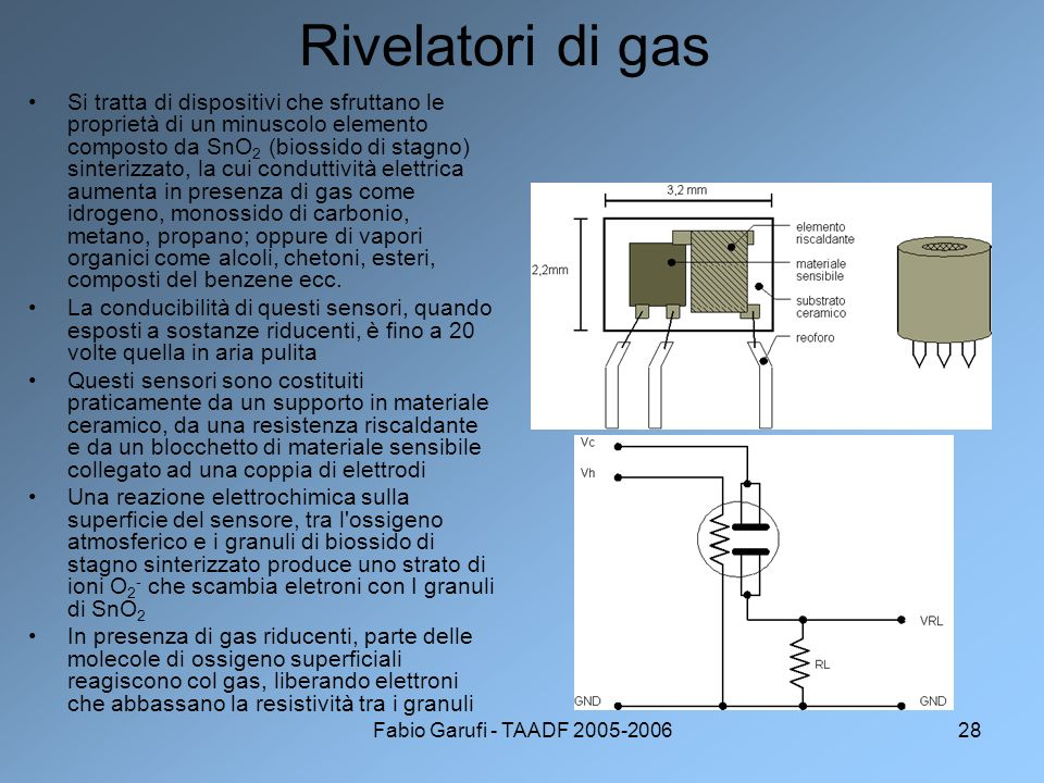 Fabio Garufi - TAADF 2005-200628 Rivelatori di gas Si tratta di dispositivi che sfruttano le proprietà di un minuscolo elemento composto da SnO 2 (bio