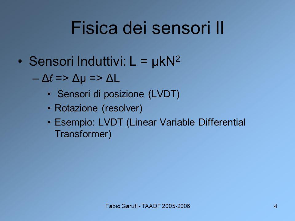 Fabio Garufi - TAADF 2005-20064 Fisica dei sensori II Sensori Induttivi: L = μkN 2 –Δ l => Δμ => ΔL Sensori di posizione (LVDT) Rotazione (resolver) E