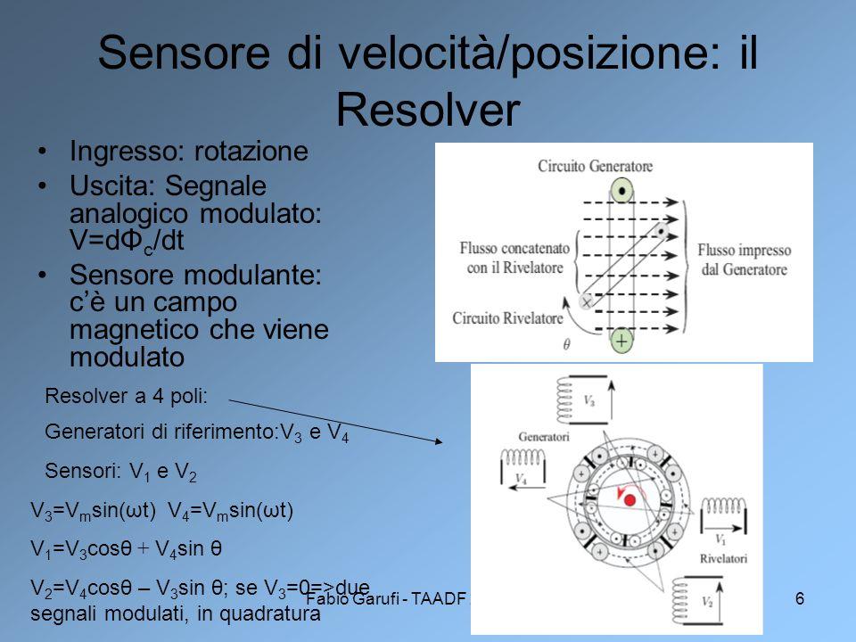 Fabio Garufi - TAADF 2005-20066 Sensore di velocità/posizione: il Resolver Ingresso: rotazione Uscita: Segnale analogico modulato: V=dΦ c /dt Sensore