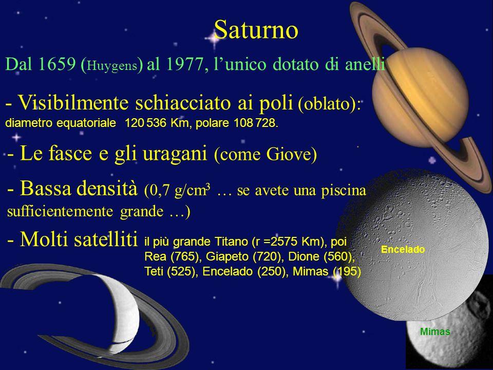 Encelado Mimas Saturno - Visibilmente schiacciato ai poli (oblato): diametro equatoriale 120 536 Km, polare 108 728. - Le fasce e gli uragani (come Gi