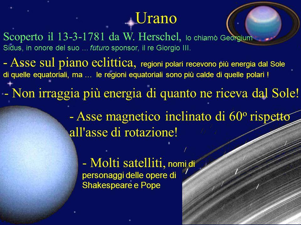 Urano - Asse sul piano eclittica, regioni polari recevono più energia dal Sole di quelle equatoriali, ma … le regioni equatoriali sono più calde di quelle polari .