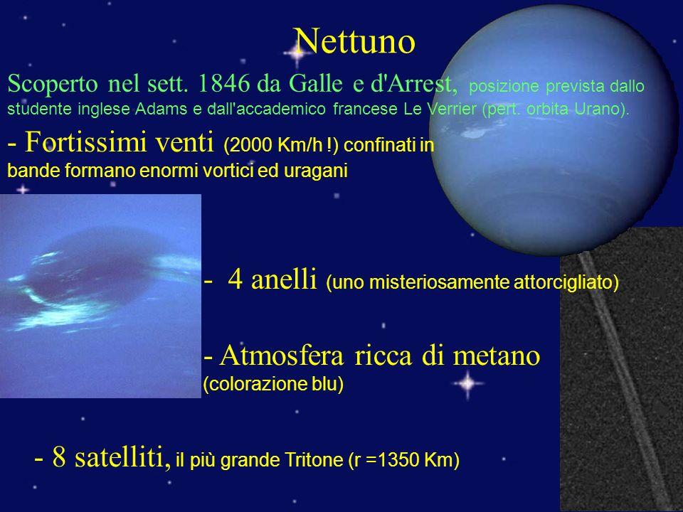 Nettuno - Fortissimi venti (2000 Km/h !) confinati in bande formano enormi vortici ed uragani - 4 anelli (uno misteriosamente attorcigliato) - Atmosfera ricca di metano (colorazione blu) Scoperto nel sett.