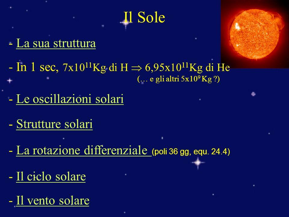 Il Sole - La sua strutturaLa sua struttura - In 1 sec, 7x10 11 Kg di H 6,95x10 11 Kg di He (… e gli altri 5x10 9 Kg ?) - Strutture solariStrutture solari - La rotazione differenziale (poli 36 gg, equ.