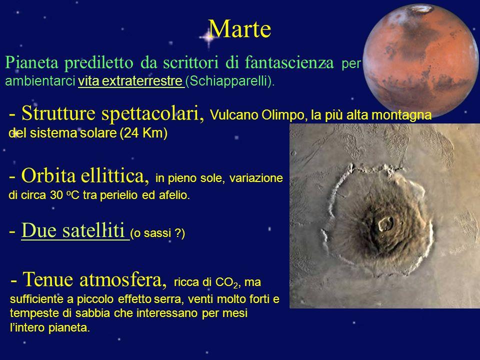 Marte - Strutture spettacolari, Vulcano Olimpo, la più alta montagna del sistema solare (24 Km) - Orbita ellittica, in pieno sole, variazione di circa 30 o C tra perielio ed afelio.