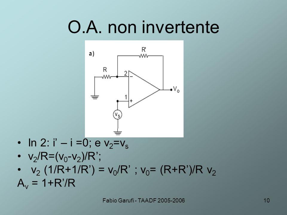 Fabio Garufi - TAADF 2005-200610 O.A. non invertente In 2: i – i =0; e v 2 =v s v 2 /R=(v 0 -v 2 )/R; v 2 (1/R+1/R) = v 0 /R ; v 0 = (R+R)/R v 2 A v =