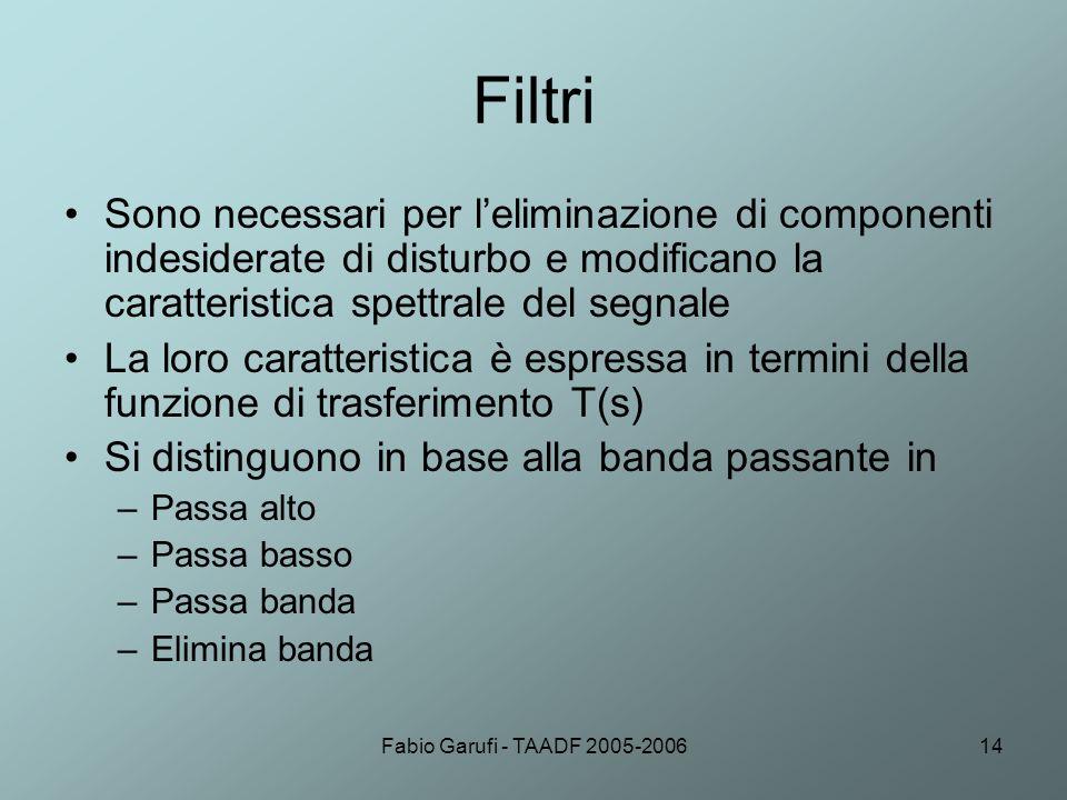 Fabio Garufi - TAADF 2005-200614 Filtri Sono necessari per leliminazione di componenti indesiderate di disturbo e modificano la caratteristica spettra