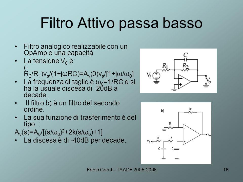 Fabio Garufi - TAADF 2005-200616 Filtro Attivo passa basso Filtro analogico realizzabile con un OpAmp e una capacità La tensione V 0 è: (- R 2 /R 1 )v