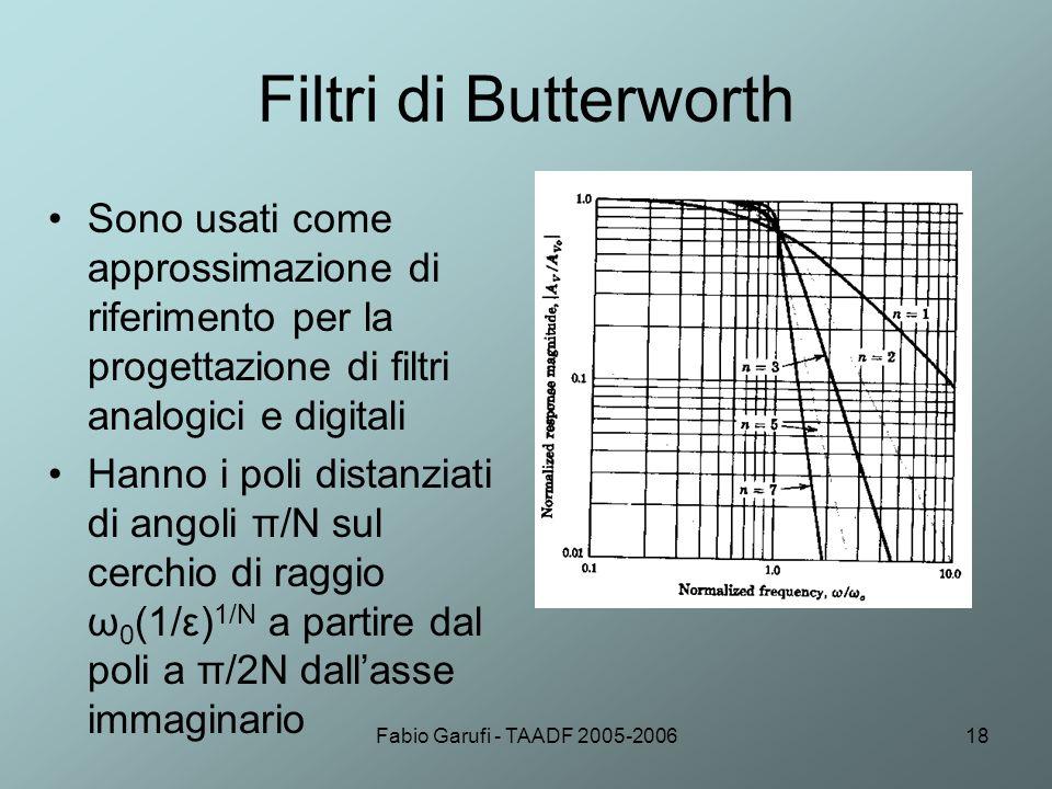 Fabio Garufi - TAADF 2005-200618 Filtri di Butterworth Sono usati come approssimazione di riferimento per la progettazione di filtri analogici e digit