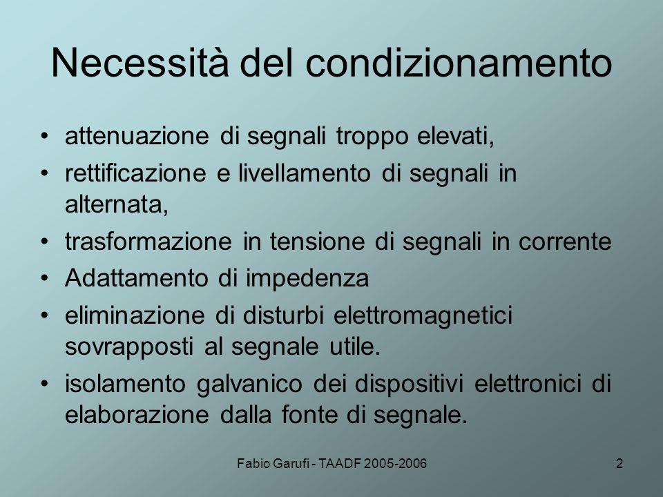 Fabio Garufi - TAADF 2005-20062 Necessità del condizionamento attenuazione di segnali troppo elevati, rettificazione e livellamento di segnali in alte