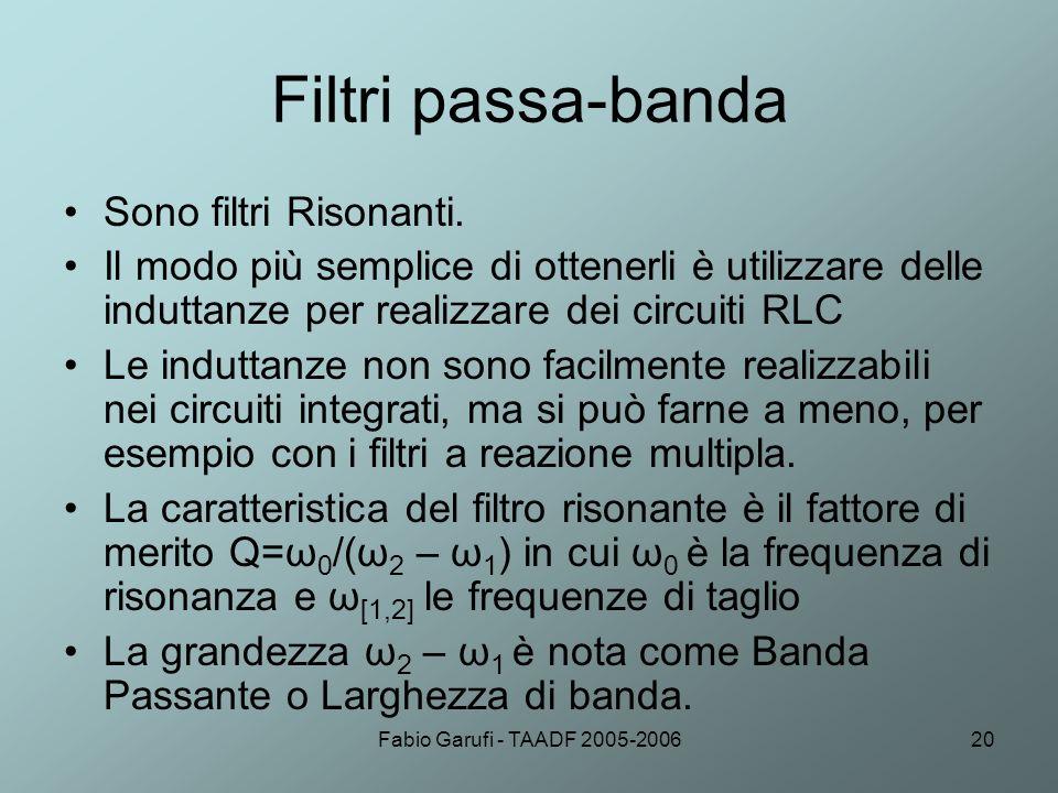 Fabio Garufi - TAADF 2005-200620 Filtri passa-banda Sono filtri Risonanti. Il modo più semplice di ottenerli è utilizzare delle induttanze per realizz