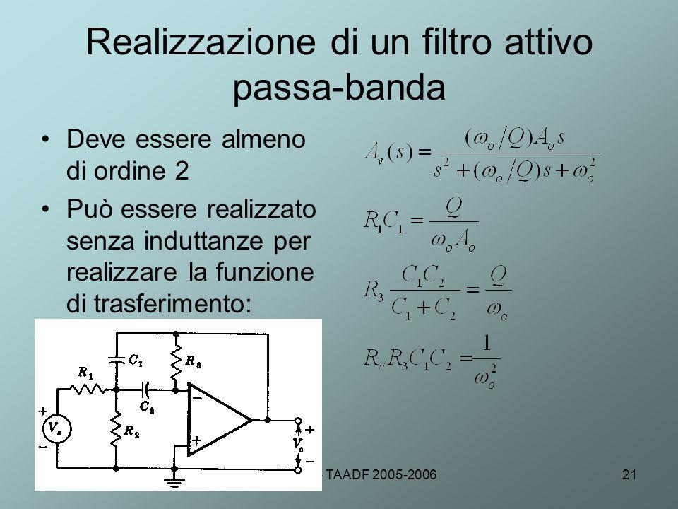 Fabio Garufi - TAADF 2005-200621 Realizzazione di un filtro attivo passa-banda Deve essere almeno di ordine 2 Può essere realizzato senza induttanze p