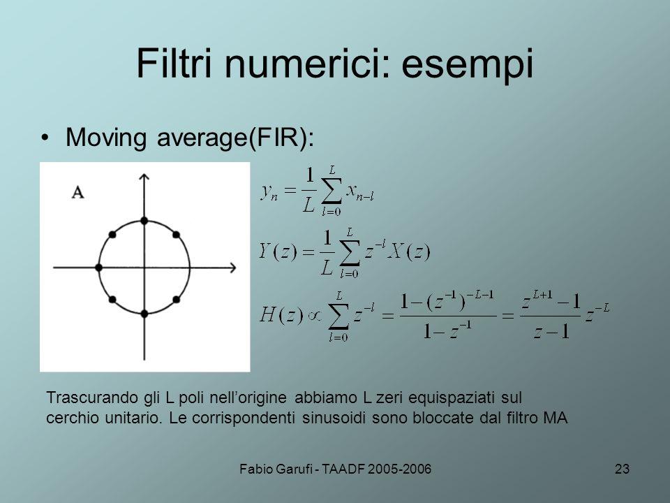 Fabio Garufi - TAADF 2005-200623 Filtri numerici: esempi Moving average(FIR): Trascurando gli L poli nellorigine abbiamo L zeri equispaziati sul cerch