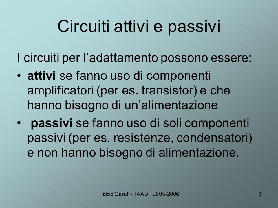 Fabio Garufi - TAADF 2005-20063 Circuiti attivi e passivi I circuiti per ladattamento possono essere: attivi se fanno uso di componenti amplificatori