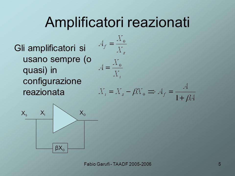 Fabio Garufi - TAADF 2005-200616 Filtro Attivo passa basso Filtro analogico realizzabile con un OpAmp e una capacità La tensione V 0 è: (- R 2 /R 1 )v s /(1+j ωRC)=A v (0)v s /[1+jω/ω 0 ] La frequenza di taglio è ω 0 =1/RC e si ha la usuale discesa di -20dB a decade.