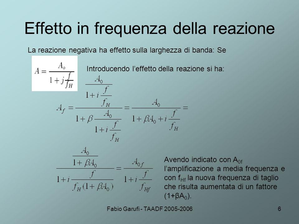 Fabio Garufi - TAADF 2005-20066 Effetto in frequenza della reazione La reazione negativa ha effetto sulla larghezza di banda: Se Introducendo leffetto