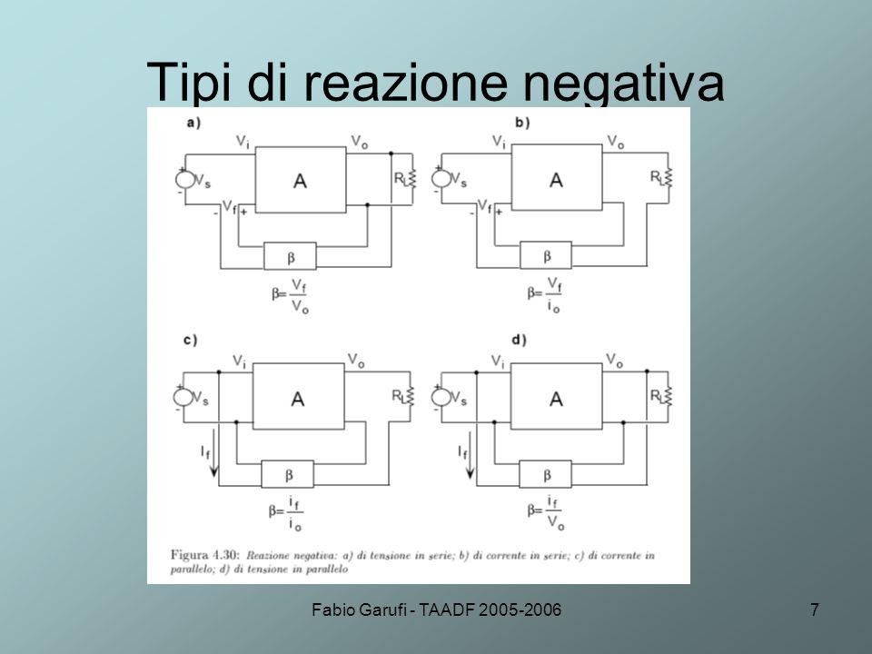Fabio Garufi - TAADF 2005-200618 Filtri di Butterworth Sono usati come approssimazione di riferimento per la progettazione di filtri analogici e digitali Hanno i poli distanziati di angoli π/N sul cerchio di raggio ω 0 (1/ε) 1/N a partire dal poli a π/2N dallasse immaginario