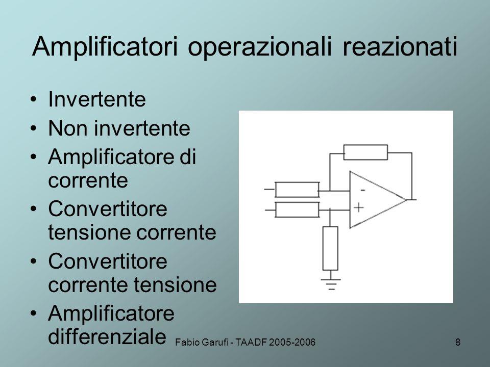 Fabio Garufi - TAADF 2005-20068 Amplificatori operazionali reazionati Invertente Non invertente Amplificatore di corrente Convertitore tensione corren