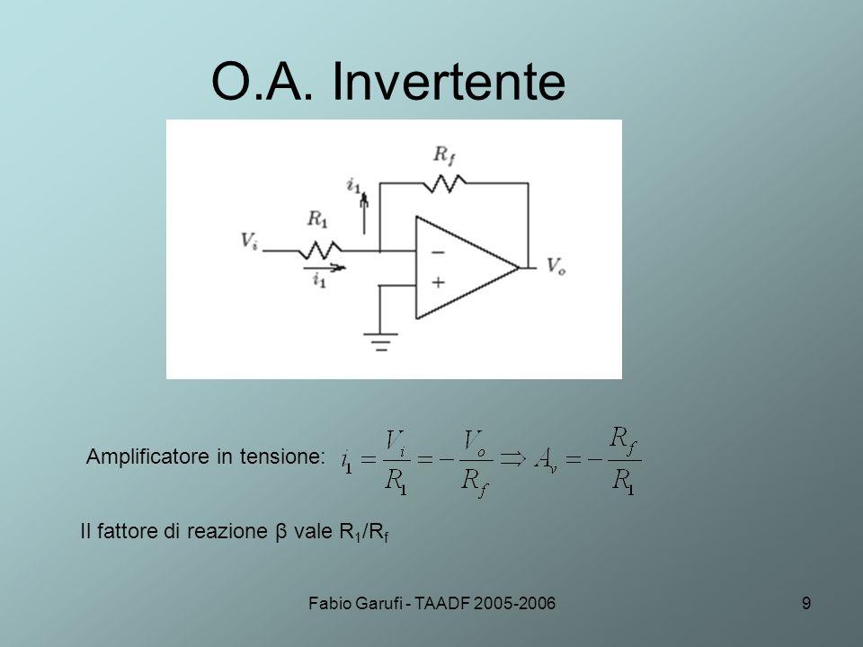 Fabio Garufi - TAADF 2005-20069 O.A. Invertente Amplificatore in tensione: Il fattore di reazione β vale R 1 /R f