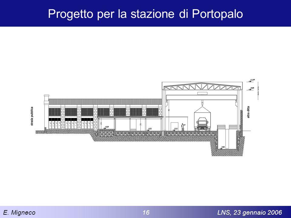 E. Migneco 16LNS, 23 gennaio 2006 Progetto per la stazione di Portopalo