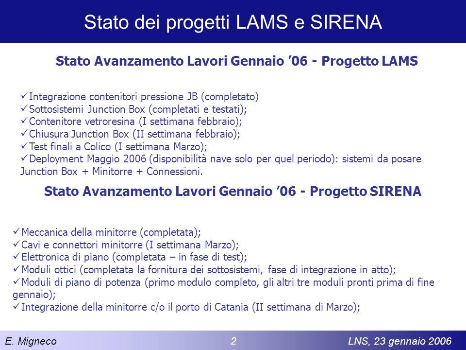 E. Migneco 2LNS, 23 gennaio 2006 Stato dei progetti LAMS e SIRENA Integrazione contenitori pressione JB (completato) Sottosistemi Junction Box (comple
