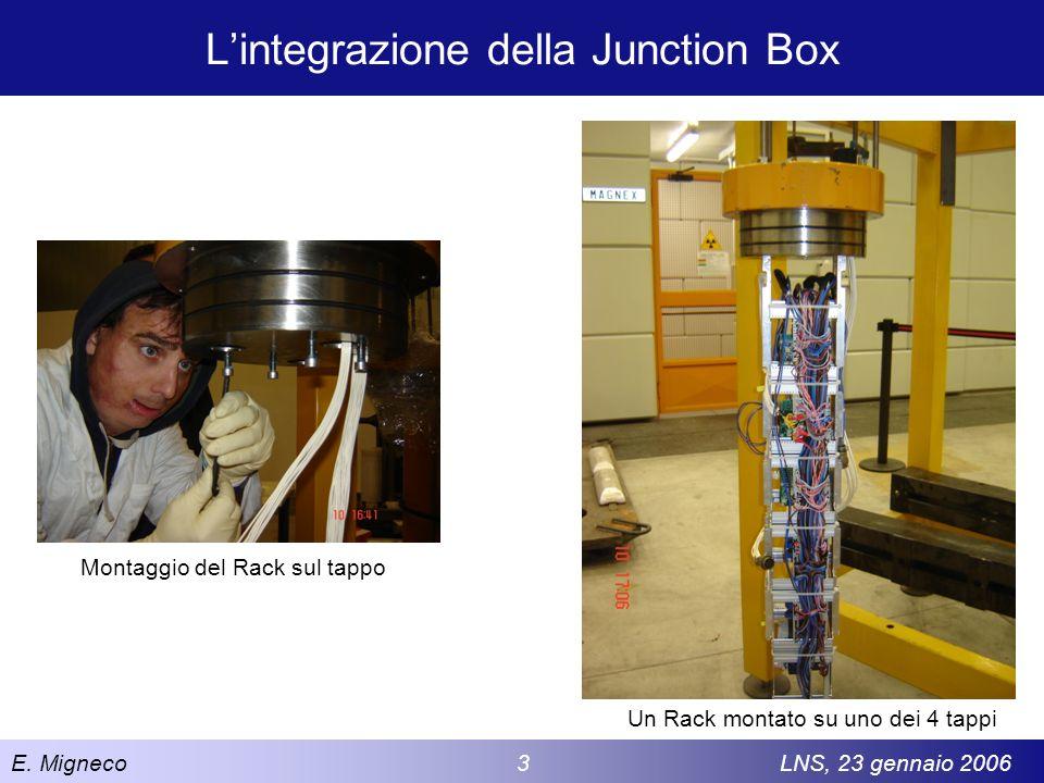 E. Migneco 3LNS, 23 gennaio 2006 Lintegrazione della Junction Box Montaggio del Rack sul tappo Un Rack montato su uno dei 4 tappi