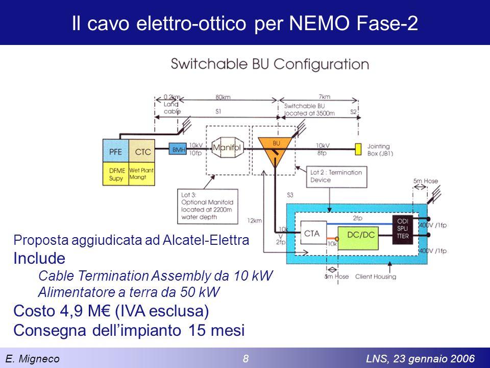 E. Migneco 8LNS, 23 gennaio 2006 Il cavo elettro-ottico per NEMO Fase-2 Proposta aggiudicata ad Alcatel-Elettra Include Cable Termination Assembly da