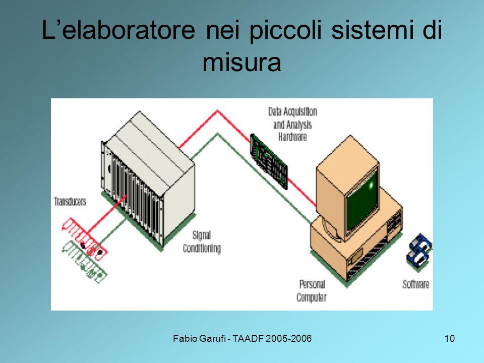 Fabio Garufi - TAADF 2005-200610 Lelaboratore nei piccoli sistemi di misura