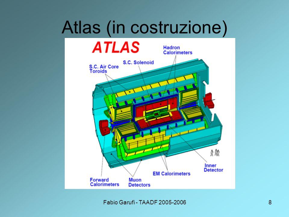 Fabio Garufi - TAADF 2005-20068 Atlas (in costruzione)