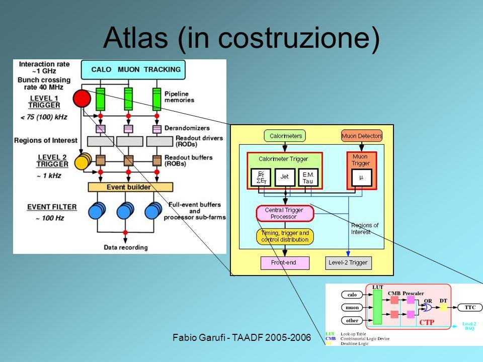 Fabio Garufi - TAADF 2005-20069 Atlas (in costruzione)