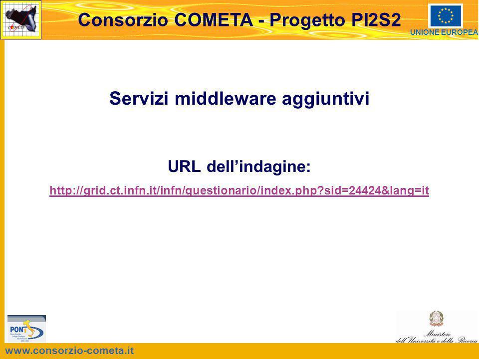 www.consorzio-cometa.it Consorzio COMETA - Progetto PI2S2 UNIONE EUROPEA Servizi middleware aggiuntivi URL dellindagine: http://grid.ct.infn.it/infn/questionario/index.php?sid=24424&lang=it http://grid.ct.infn.it/infn/questionario/index.php?sid=24424&lang=it