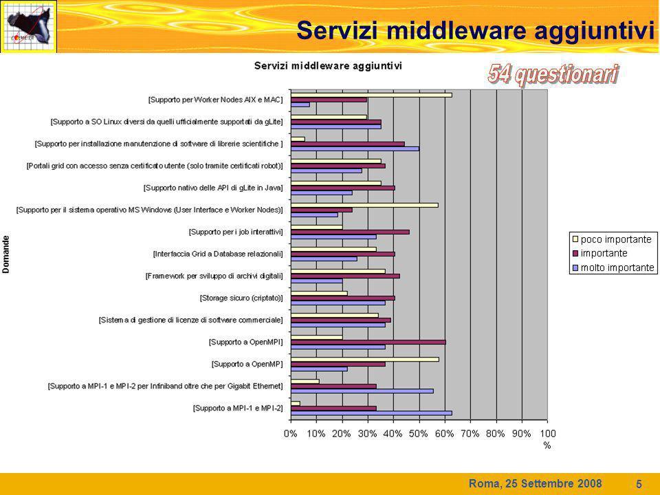Roma, 25 Settembre 2008 5 Servizi middleware aggiuntivi