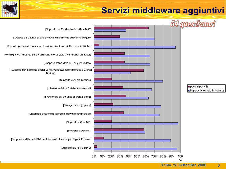 Roma, 25 Settembre 2008 6 Servizi middleware aggiuntivi